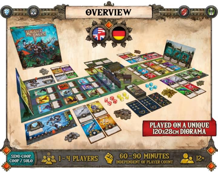 Inhalt der Knight Tales Grundbox auf Kickstarter.